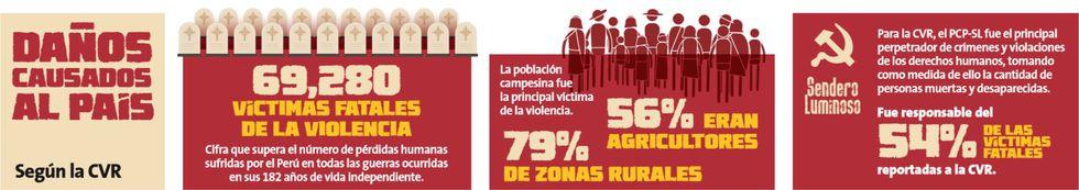 Daños al país (Perú21)