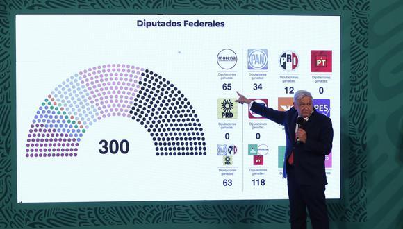 El presidente de México, Andrés Manuel López Obrador, habla hoy durante su conferencia matutina en Palacio Nacional de la Ciudad de México. (Foto: EFE / José Méndez)