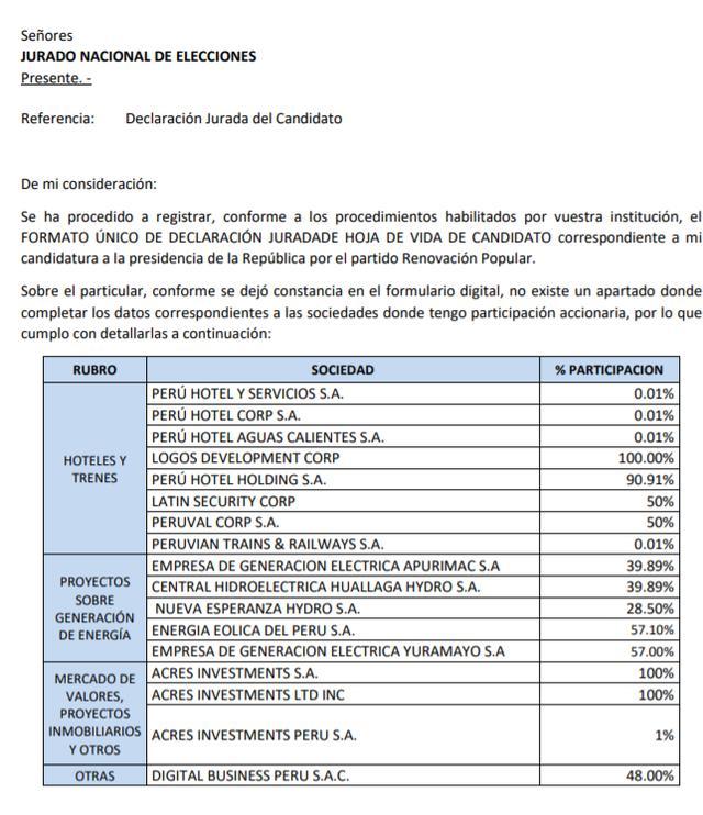López Aliaga declaró tener acciones en empresas.
