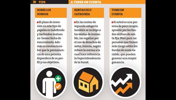 Los fondos mutuos pagan impuestos. (Perú21)