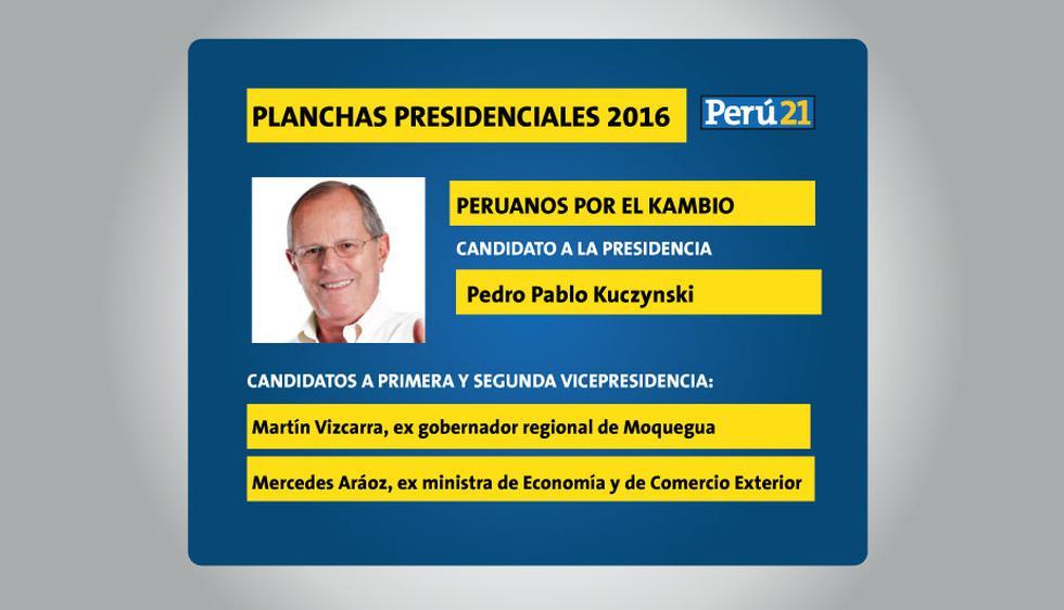 Elecciones 2016: Estas son las 17 planchas presidenciales que buscan nuestro voto.
