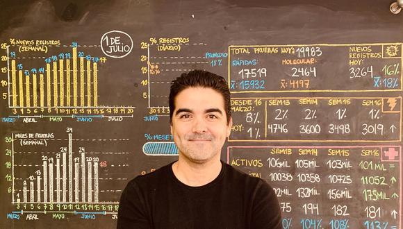 Marco Loret de Mola también es fundador de MatLab.