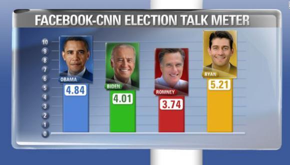 Imagen: CNN.com