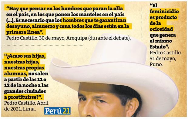 """En Puno, el candidato de Perú Libre dijo que el feminicidio, uno de los principales problemas sociales del país, es producto de la """"ociosidad"""" del Estado."""