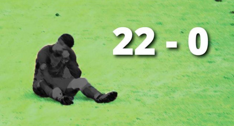 Equipo de Copa Perú cayó goleado 22 a 0 y esto dijo el arquero tras el partido. (Perú21)