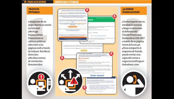 Toma precauciones para evitar un fraude on line. (Perú21)