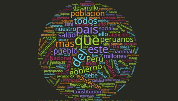 Pedro Castillo ofreció su primer mensaje ante el Congreso durante aproximadamente 70 minutos.
