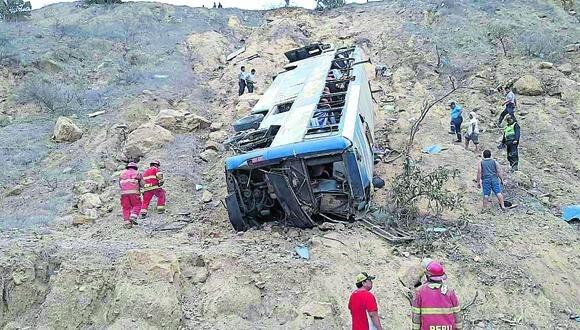 En accidente de carretera, donde viajaban hinchas de Barcelona de Guayaquil, siete personas fallecieron y otras 40 resultaron heridas.