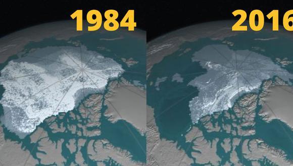 Así está desapareciendo el hielo del océano Ártico desde 1984. (NASA)