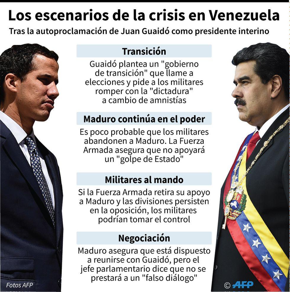 Crisis en Venezuela. (Foto: AFP)