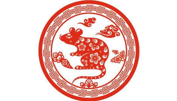 Año Nuevo Chino 2020: ¿Cuándo inicia la temporada de la Rata?