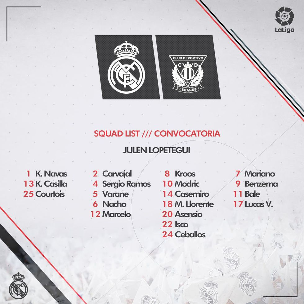 La lista de convocados de Real Madrid. (Foto: Real Madrid)