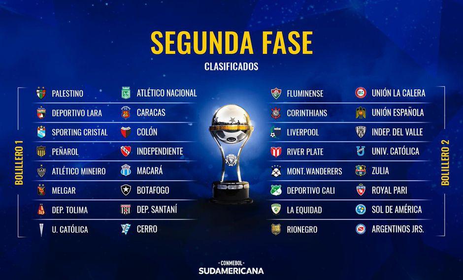 Copa Sudamericana 2019 y el sorteo de su segunda fase, con los clubes peruanos Sporting Cristal y Melgar. (Foto: Twitter @Sudamericana)