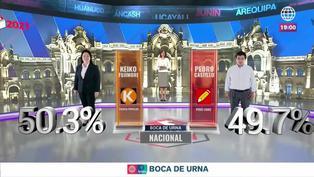 Flash electoral: Este es el resultado a boca de urna entre Keiko Fujimori y Pedro Castillo