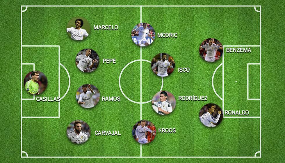 Real Madrid y Barcelona juegan este sábado el primer derbi de la temporada. (Perú21)
