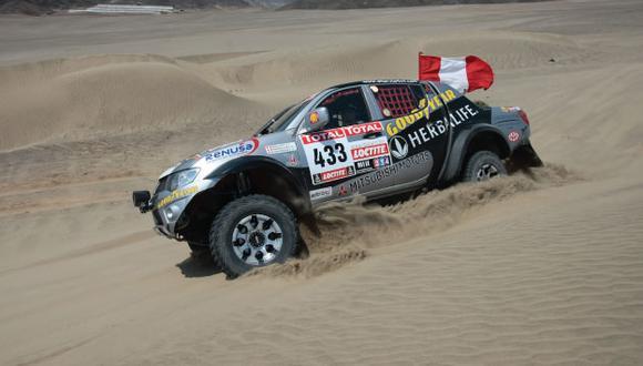 ¿Estás listo para el Rally Dakar 2018? (Perú21)