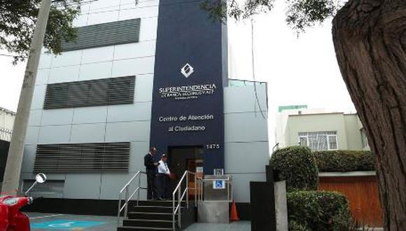 La SBS se pronunció sobre la Ley Antimonopolio aprobada por el Congreso. (Andina)