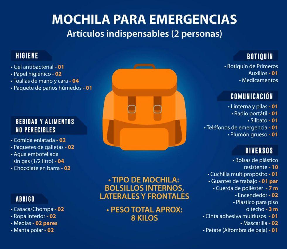 Mochila para emergencias.