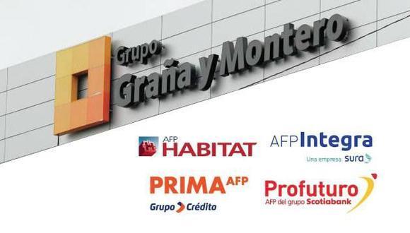 Las AFP invierten en empresas que les generen rentabilidad, entre ellas está GyM (Composición)