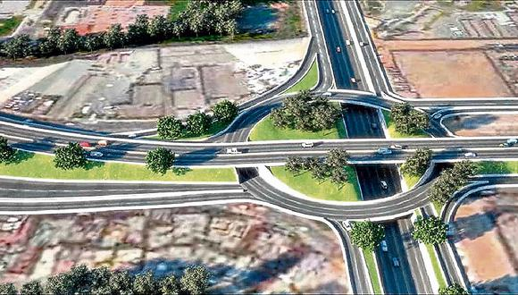 La construcción del Anillo Vial Periférico permitirá la descongestión vehicular. (FOTO: MTC)