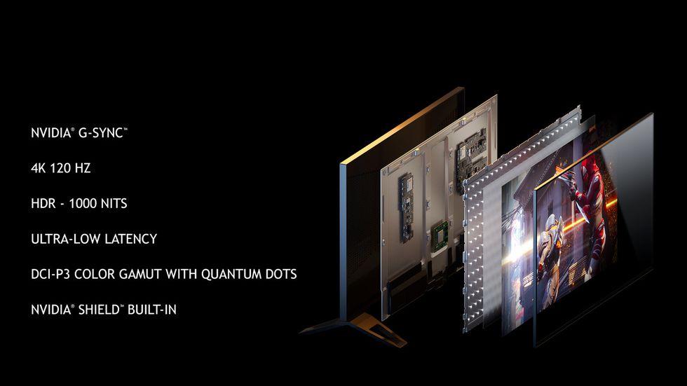 Estas son las especificaciones del nuevo monitor de Nvidia. (Nvidia)