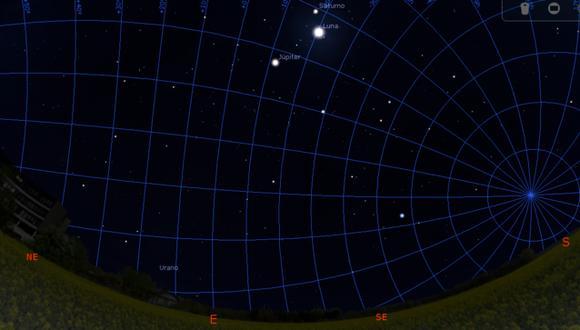 Entre el 5 y 6 de este mes se podrá visualizar un lluvia de meteoros y un eclipse total de Luna. Foto: IGP