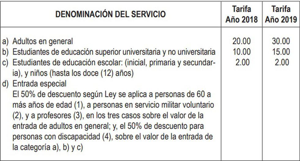Esta es la tarifa anterior comparada con la que entrará en vigencia desde el próximo año. (El Peruano)
