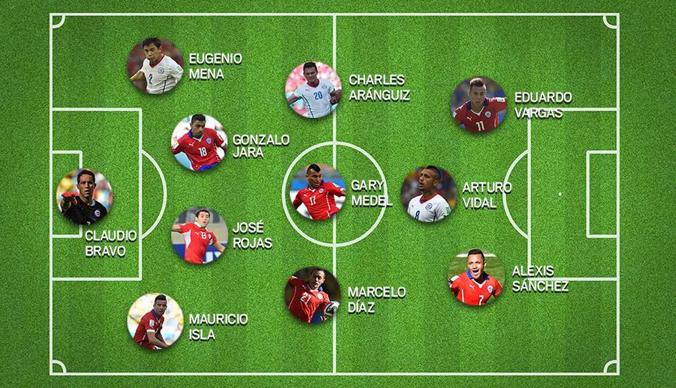 El partido se jugará este viernes. (Perú21)