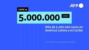 El Caribe y Latinoamérica superan los 5 millones de casos de COVID-19