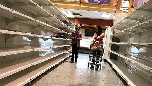 Venezuela ahondará su crisis con un crecimiento negativo del 18.5%, según lasúltimas proyecciones del Banco Mundial para América Latina.(Foto: Reuters)