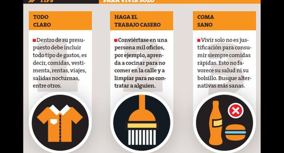 Toma nota de estos consejos. (Perú21)