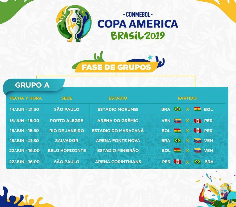 (Copa América)