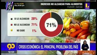 El 71% de peruanos considera que sus ingresos no son suficientes para comprar alimentos básicos según Datum