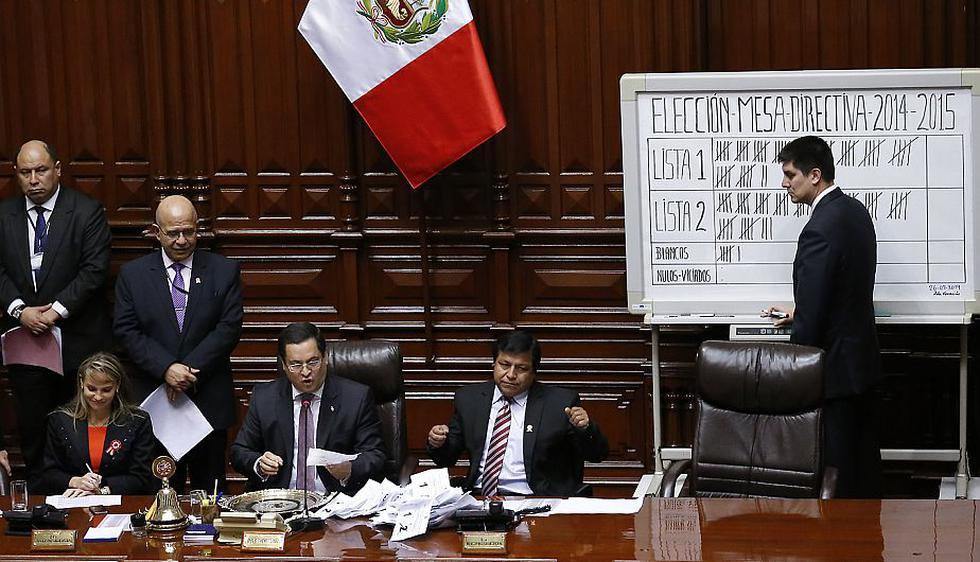 El presidente interino del Congreso, Luis Iberico, efectúa el conteo de votos para elegir al nuevo titular del Legislativo. (Luis Gonzales)
