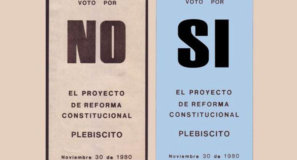 Los uruguayos le dijeron no a la media con un 57,20% y dio paso, 4 años después, al ascenso de Julio María Sanguinetti, el primer mandatario elegido democráticamente tras 13 años de dictadura. (Captura: Uruguay Educa)