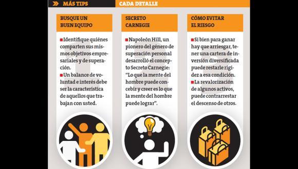 El magnate mexicano Carlos Slim compartió su receta laboral con su equipo de trabajo.