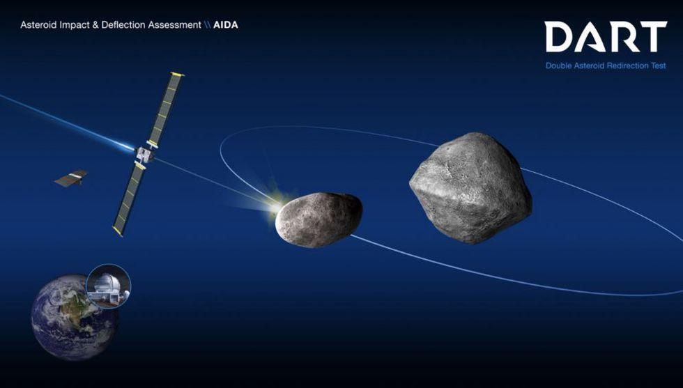 ¿Qué métodos tenemos para defendernos del impacto de un asteroide? Esto proponen los científicos. (NASA)