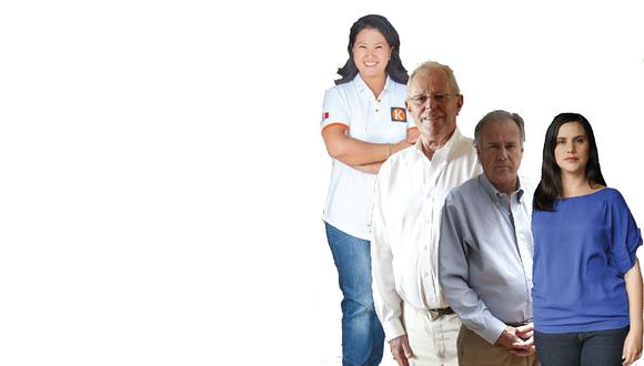 Nueva encuesta de Ipsos continúa con Keiko Fujimori a la cabeza. (Composición Perú21)