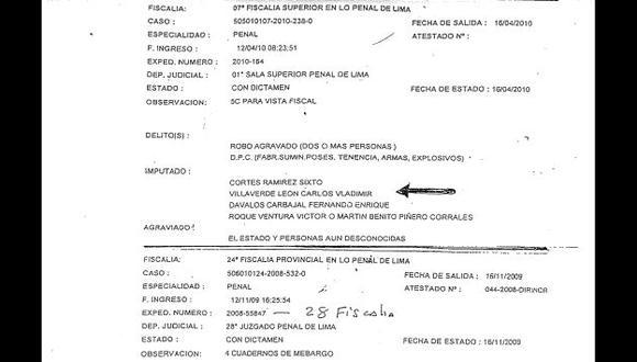 'JOYITA'. Autoridad política del Callao con graves denuncias.