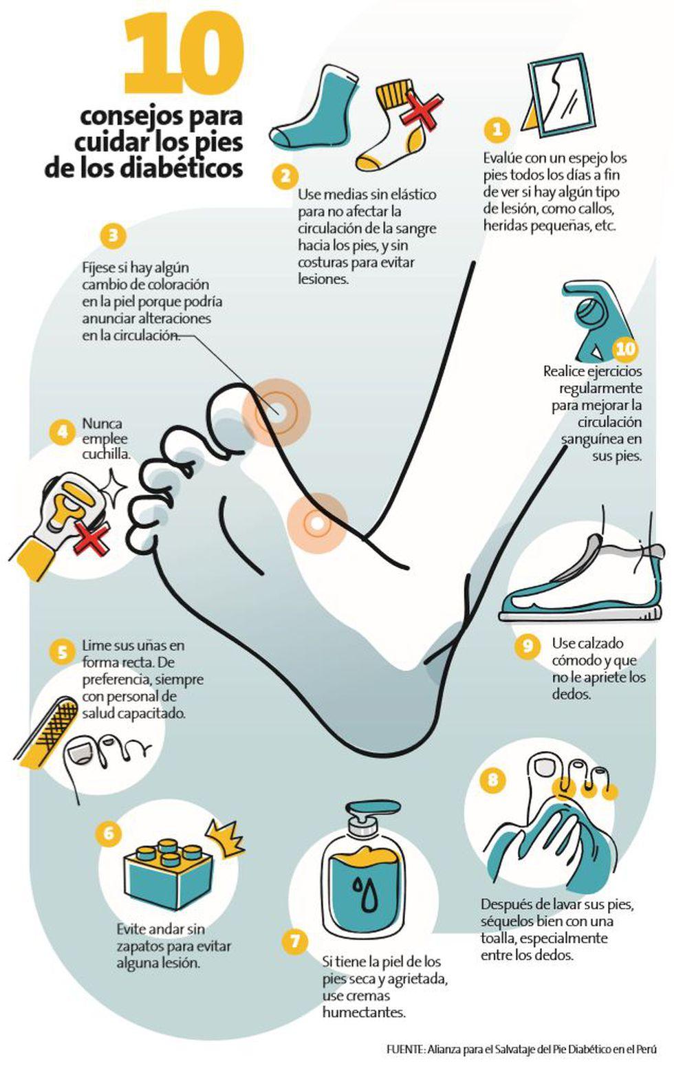 Cómo aumentar la presión arterial nhs