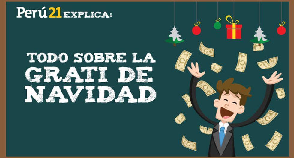 Gratificación de Navidad: ¿Cúanto es lo que debo cobrar y hasta cuando hay plazo para recibirlo?