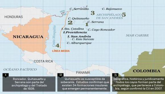 FALLO CONTROVERSIAL. Colombia mantiene soberanía en islas, pero Nicaragua extendió su mar. (Infografía: El Tiempo / GDA)