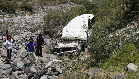 Entre los pasajeros del auto figuraban seis menores de edad. (USI/Referencial)