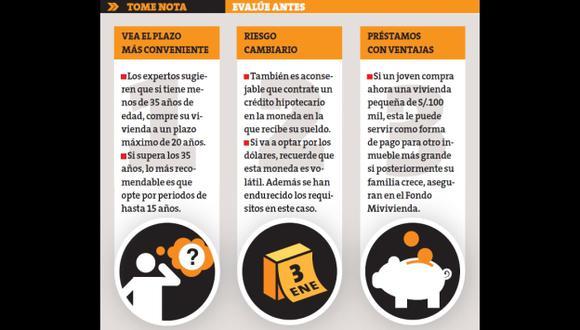 Hay más facilidades para la casa propia. (Perú21)