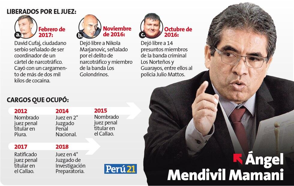 Los liberados por Ángel Mendivil y su historial.