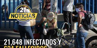Coronavirus en Perú: Día 40 se eleva a 21,648 contagiados y 634 fallecidos por COVID-19