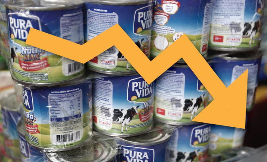 Ventas del Grupo Gloria caen en casi S/50 millones en el segundo trimestre tras caso Pura Vida. (USI)