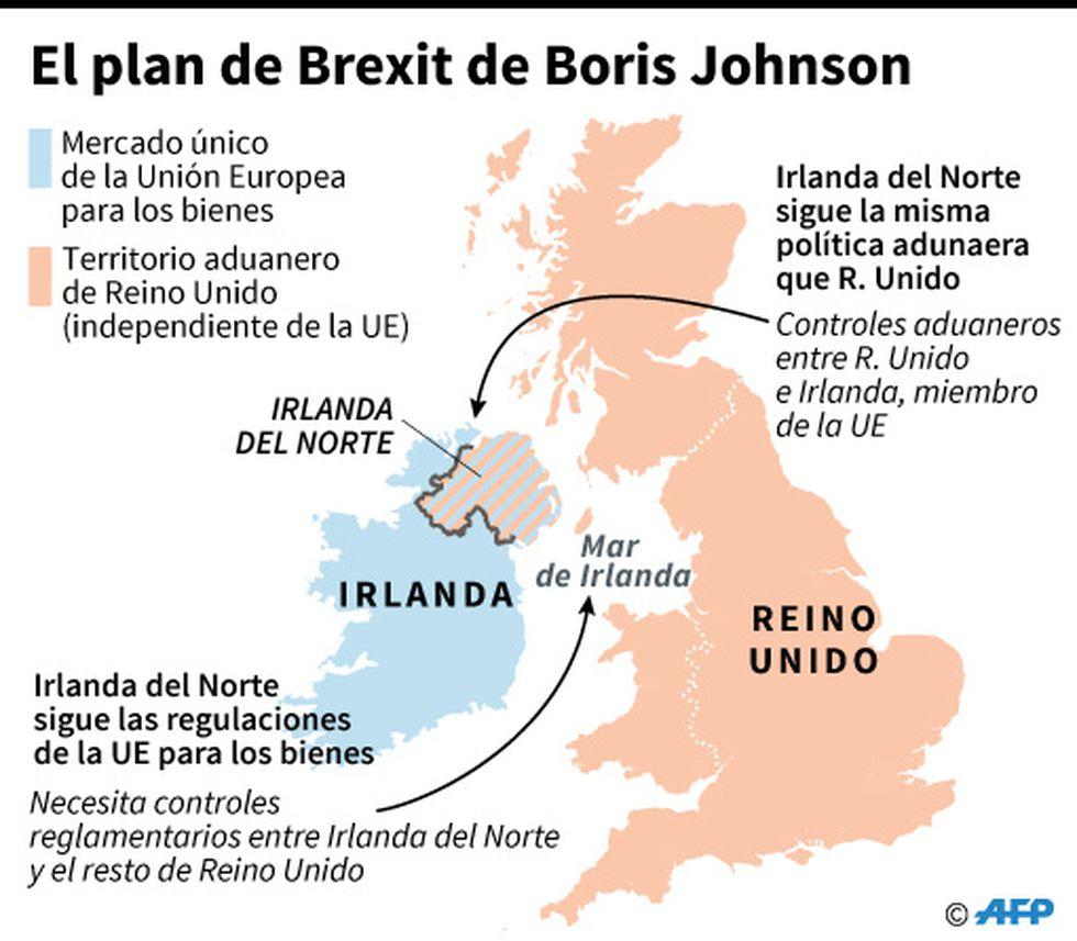 El plan de Brexit del primer ministro británico Boris Johnson para Irlanda del Norte. (AFP)