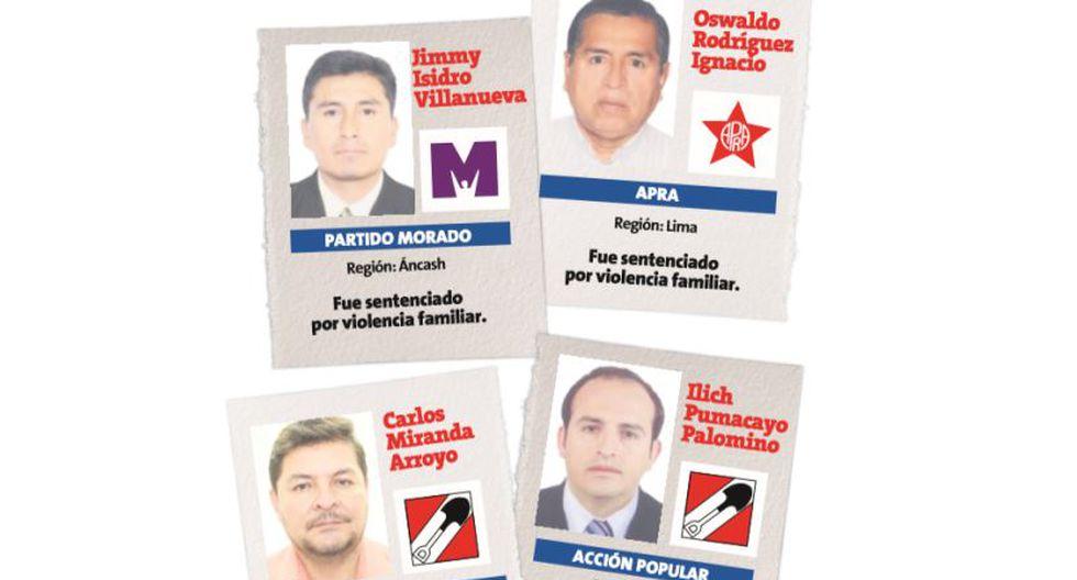 Abusivos en Acción Popular, Apra y el Partido Morado buscan curul. (Perú21)