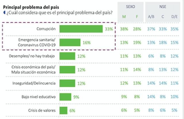 Encuesta de Datum sobre perspectivas económicas.